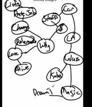 Mind Maps aka Clustering